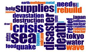 words disaster tokyo quake japan tsunami